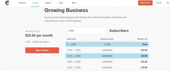 growiing business