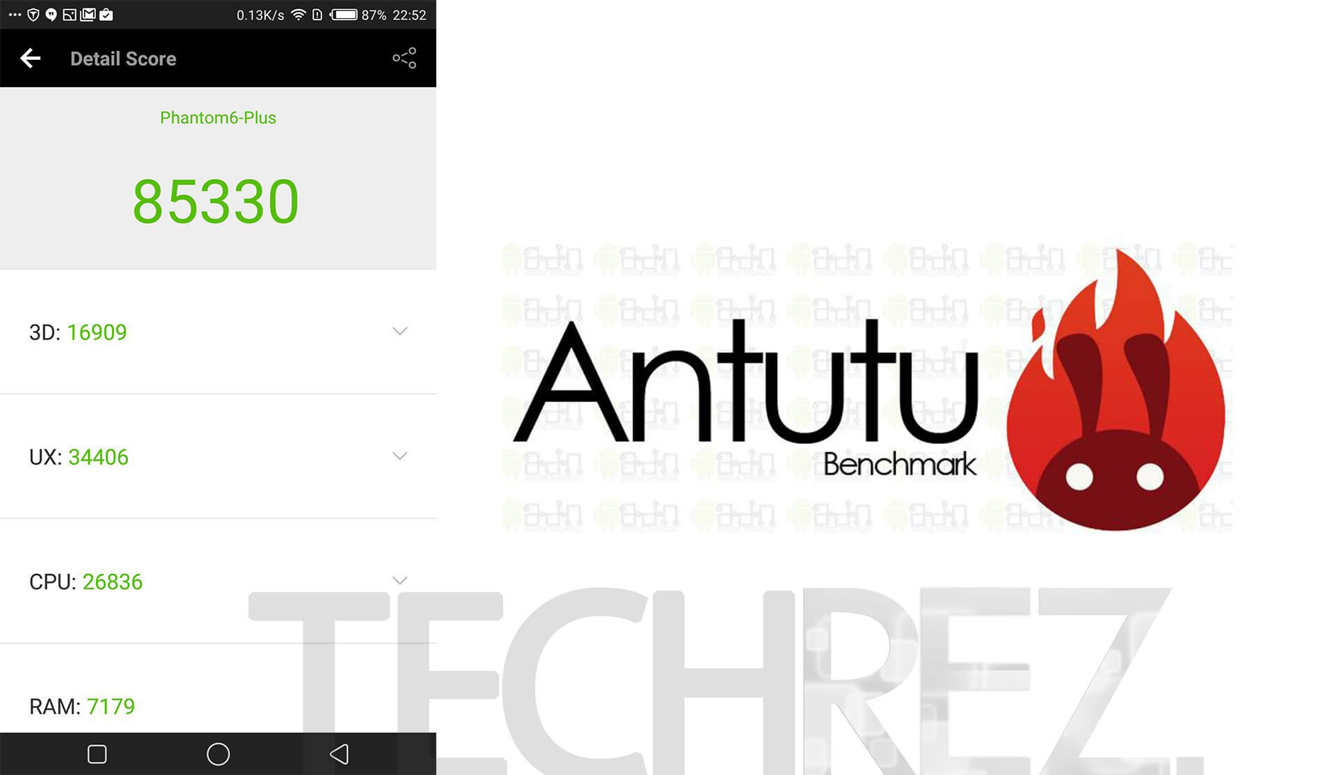 Tecno phantom benchmark tests